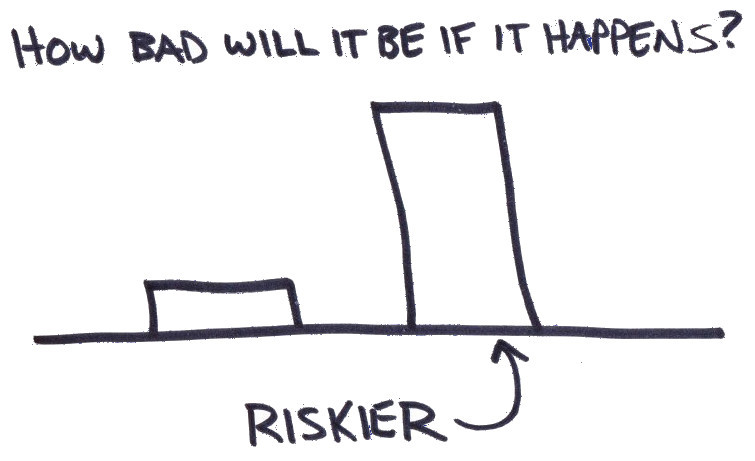 bad consequences is risky