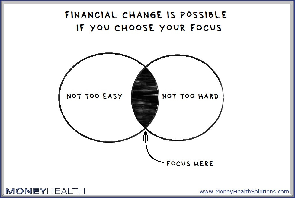 financial change is possible