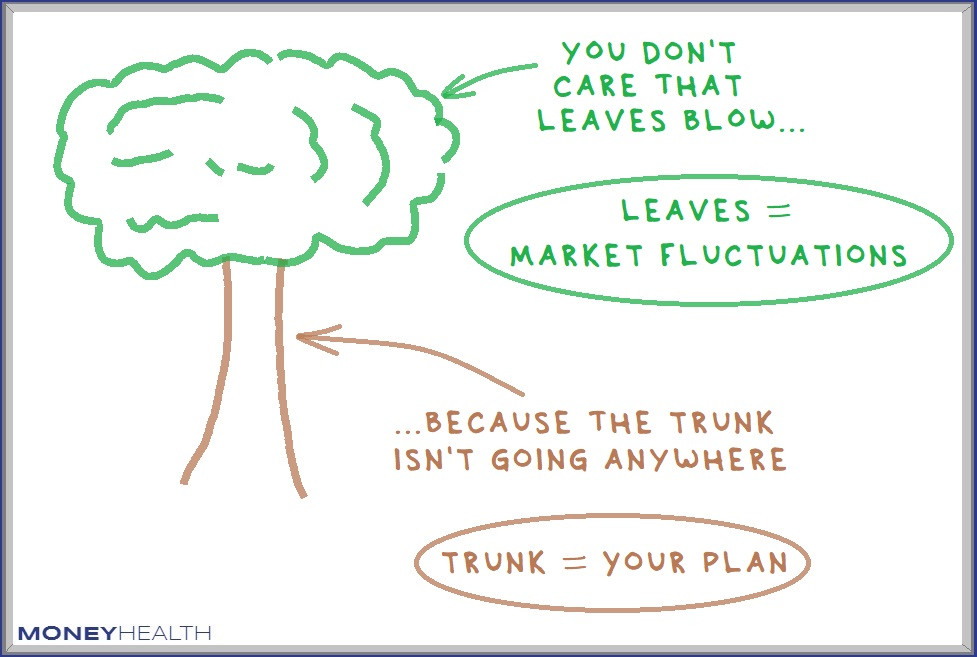 financial plan is the trunk of the tree