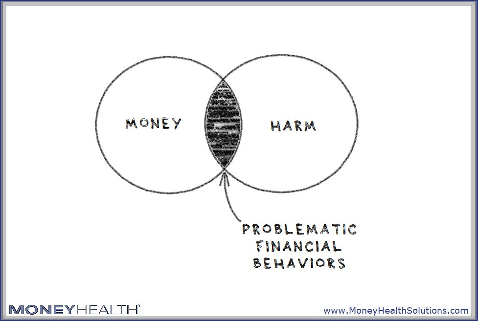 problematic financial behaviors stem from negative beliefs about money