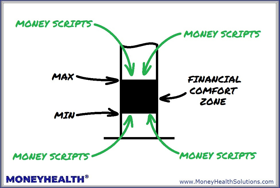 money scripts determine financial comfort zone