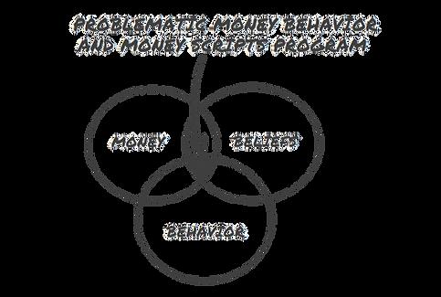 MoneyScriptsProgram.png