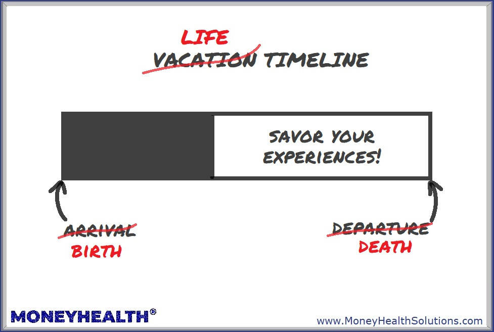 enjoy your life because your time is limited