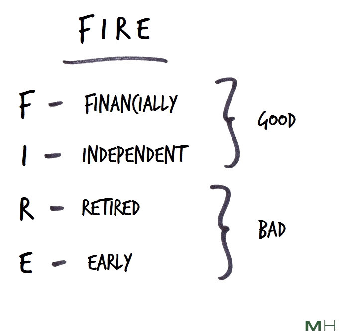 Financial Independence Retired Early FIRE