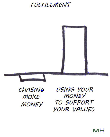 fulfillment comes from supporting your values, not chasing money