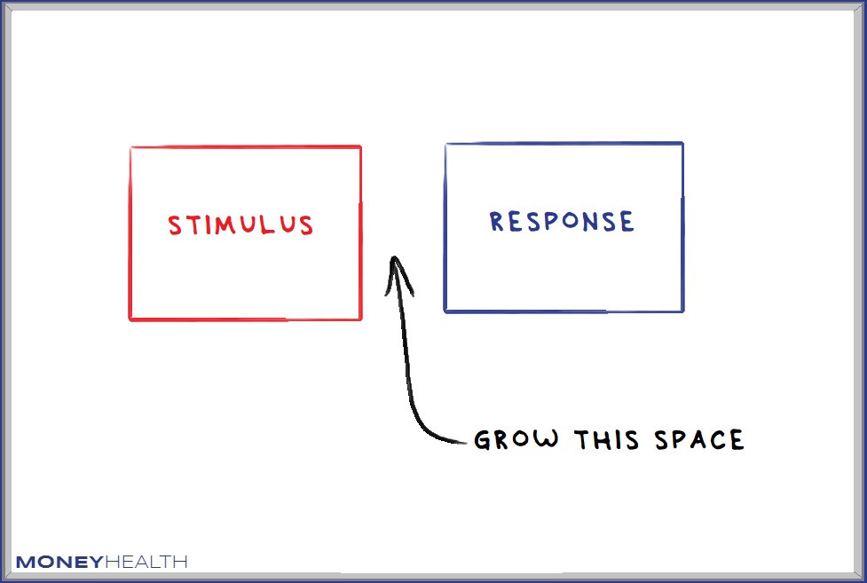 put space between stimulus and response