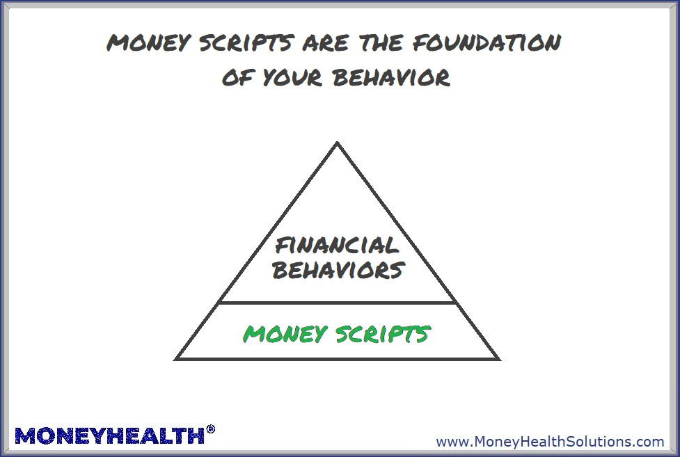 money scripts are the foundation of our behaviors and they are developed in childhood