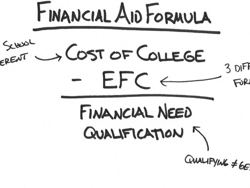 What Is Your EFC And How Does It Impact Financial Aid?
