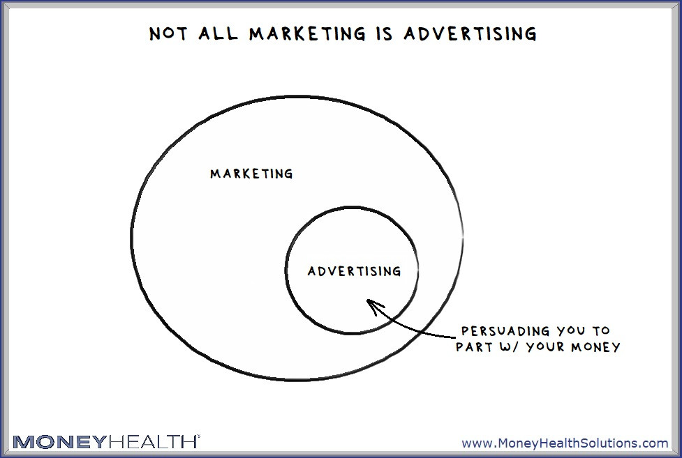 advertising is not the same as marketing