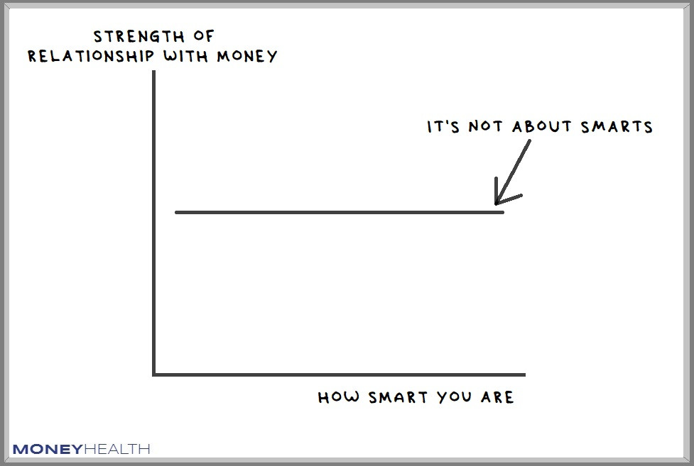 better relationships with money are more than just smarts