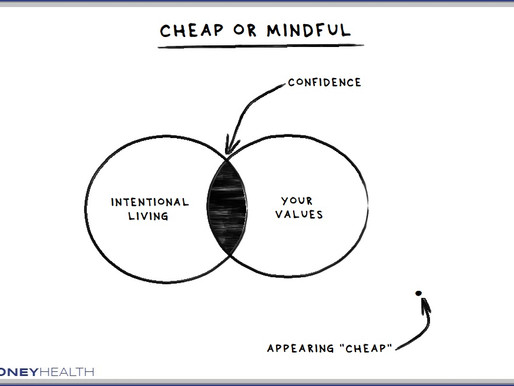 Cheap...or Mindful?
