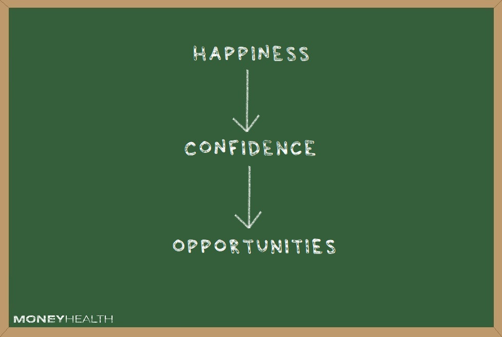 happiness leads to confidence which leads to opportunities