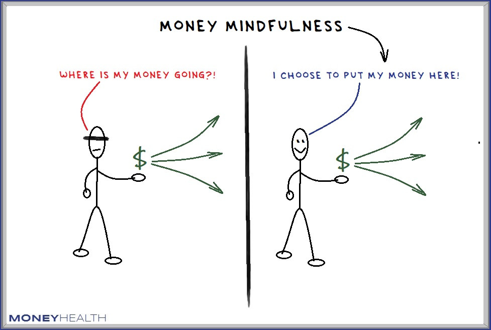 choose where your money goes