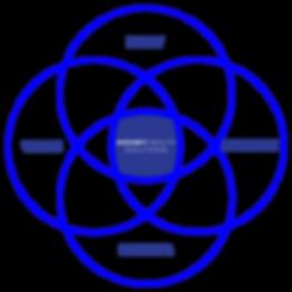 Venn Diagram_MH PNG.png