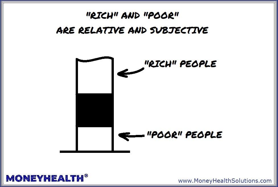 financial comfort zones change how we define rich and poor
