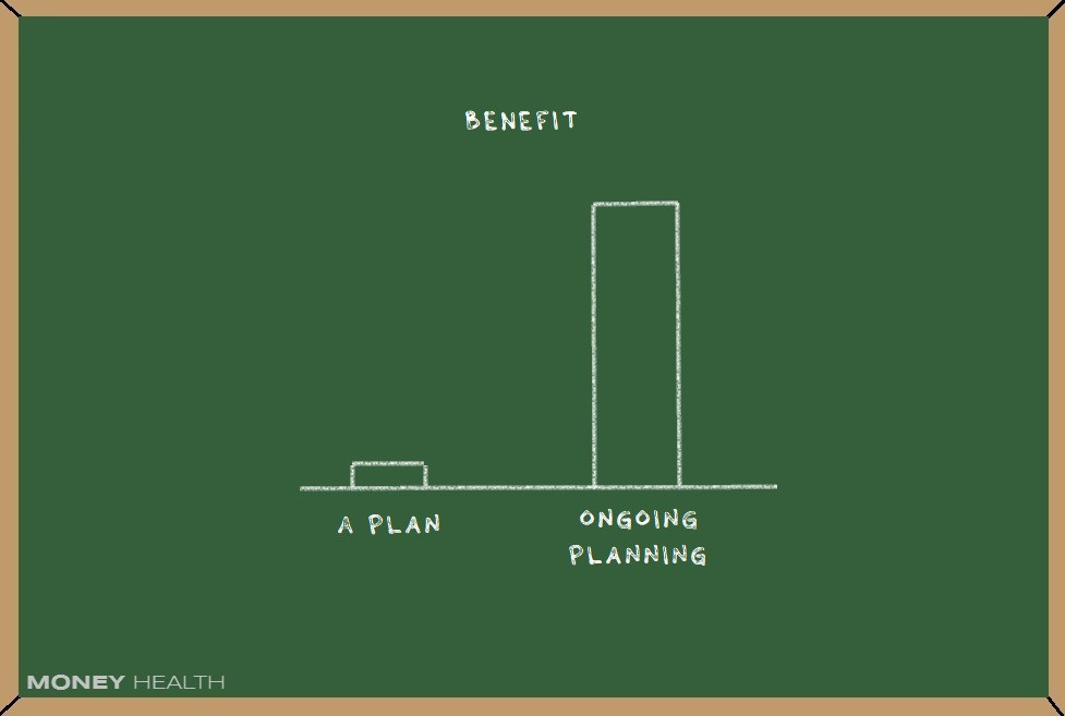 ongoing planning is more important than a plan