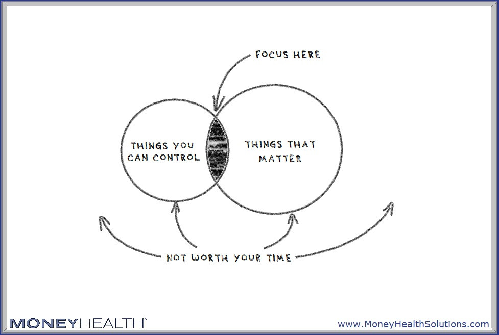 focus only on things that matter that you can control, the rest is not worthy of your time