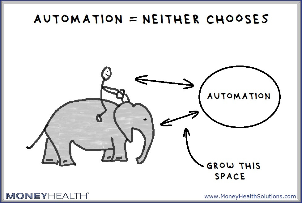 with automation, neither our rider nor our elephant has to make a decision