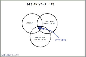 Why You Should Design Your Life