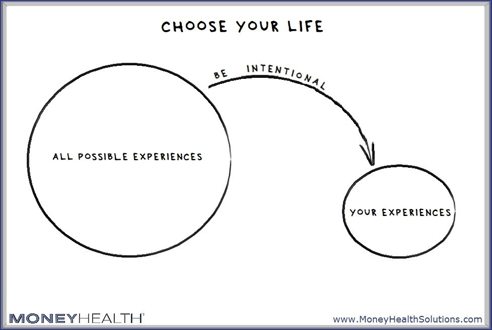 be intentional about designing your life