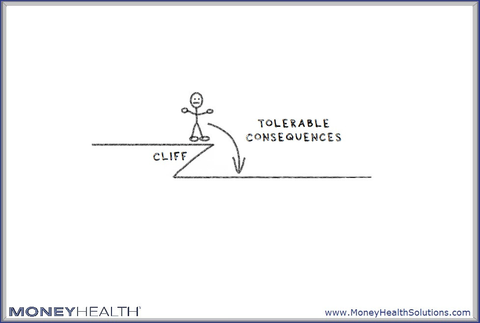 the more tolerable the consequences are, the less risky it is