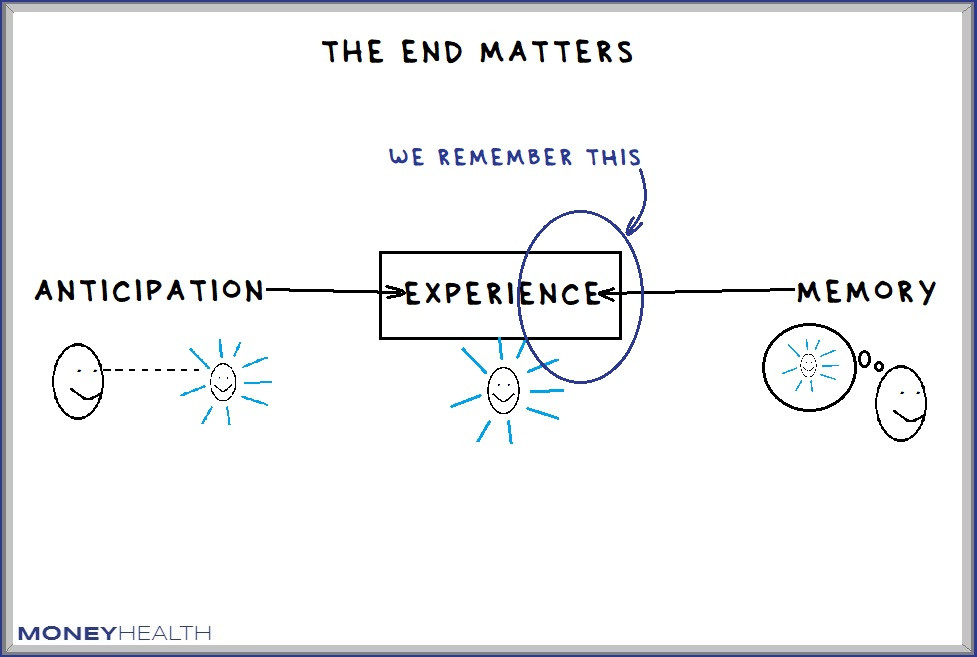 the end of the experience matters most