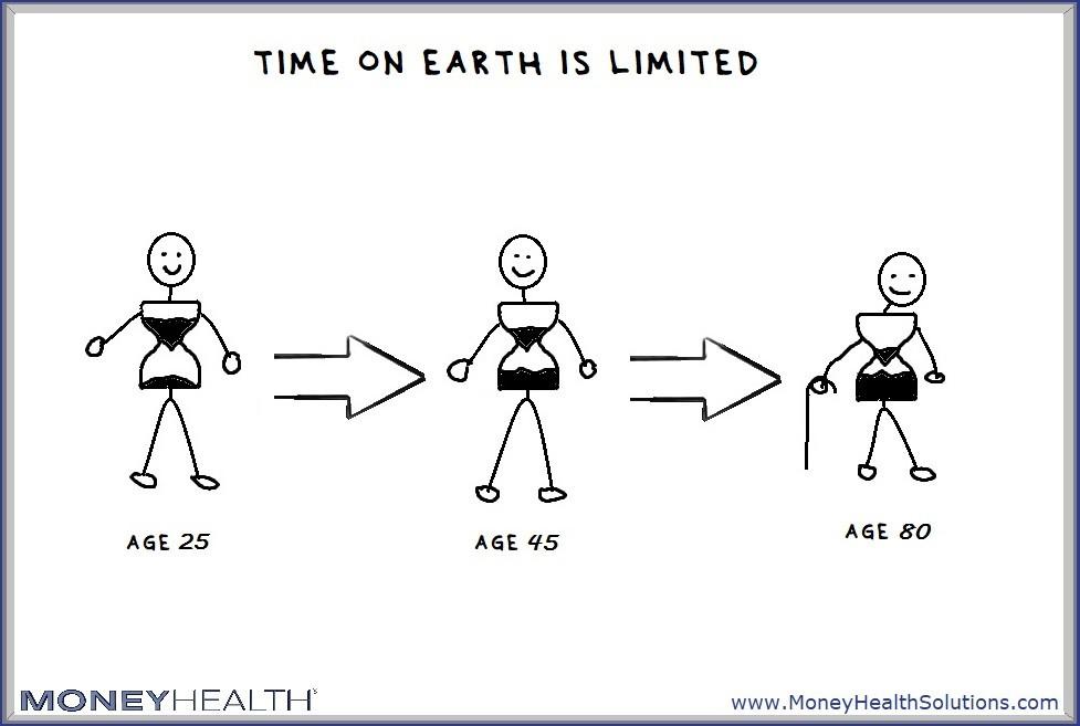 life is finite