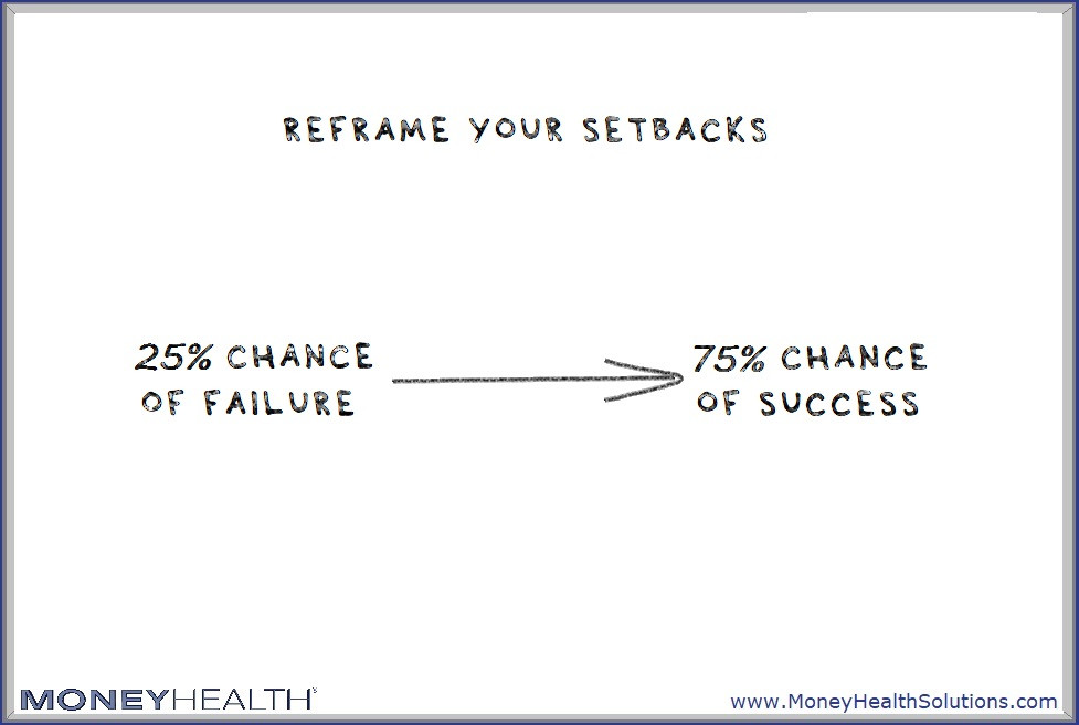 reframing setbacks help keep negative emotion away