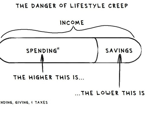 Why You Should Avoid Lifestyle Creep