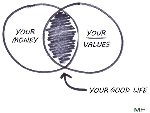 Values as a Solid Foundation