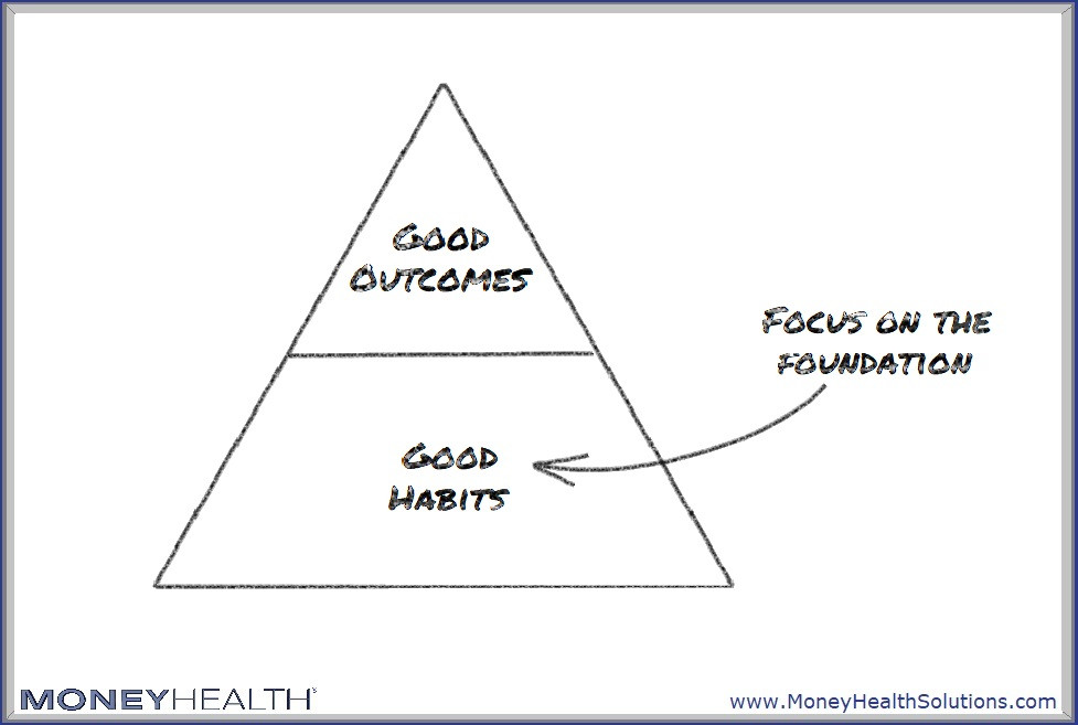 good money habits are the foundation to good financial outcomes