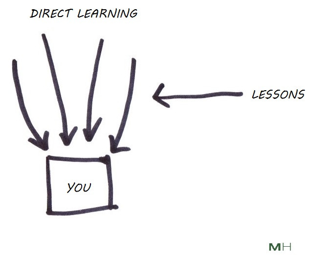 direct learning from lessons
