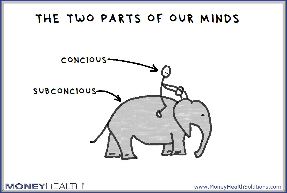 our mind is like a rider on an elephant