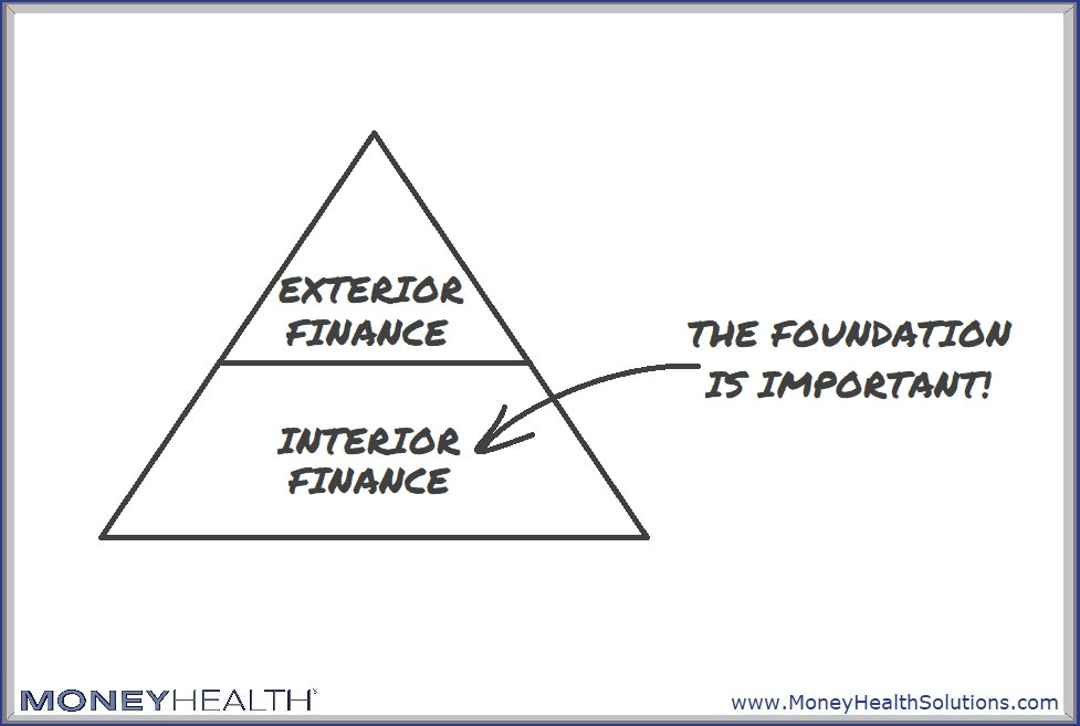 interior finance is the foundation for exterior finance