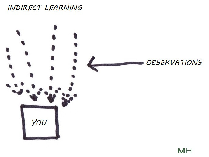 indirect learning from observations