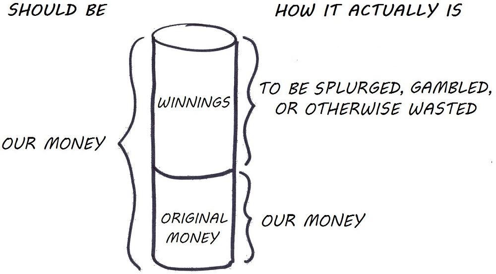 house money effect