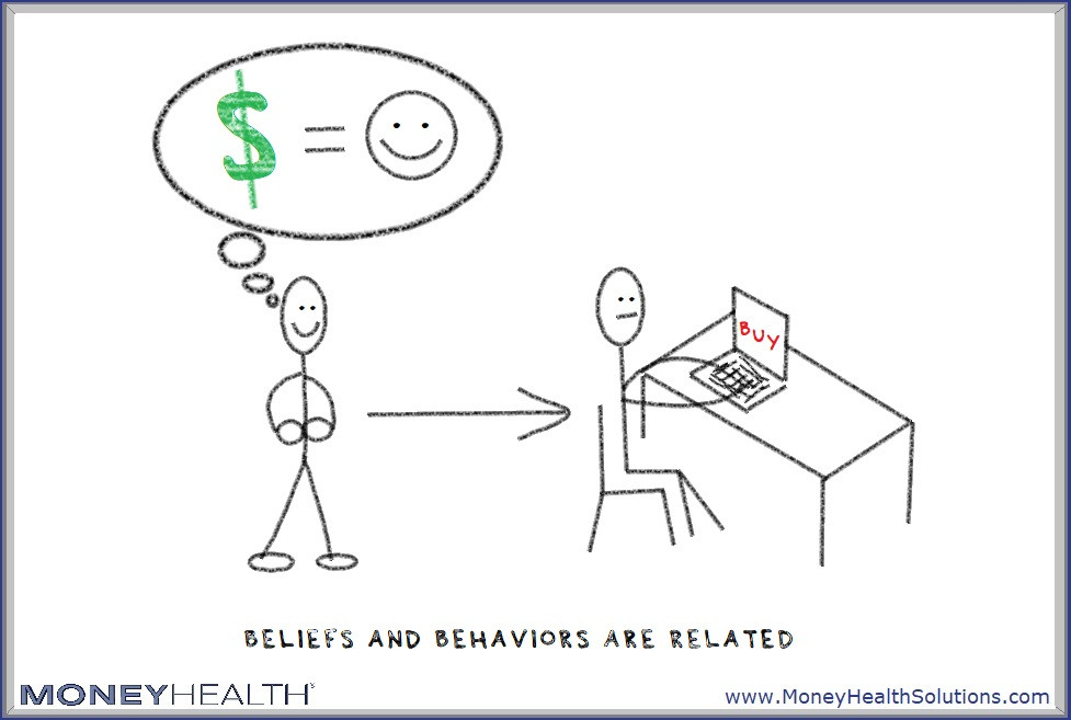 financial beliefs and behaviors are connected