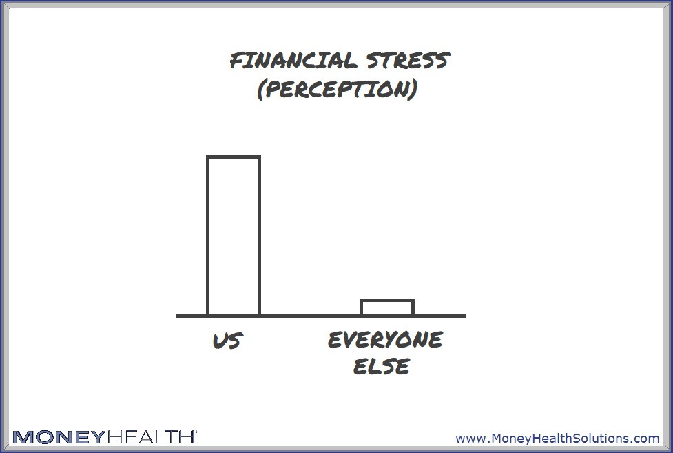 it feels like we alone in our financial stress, but only because we only have our own perception