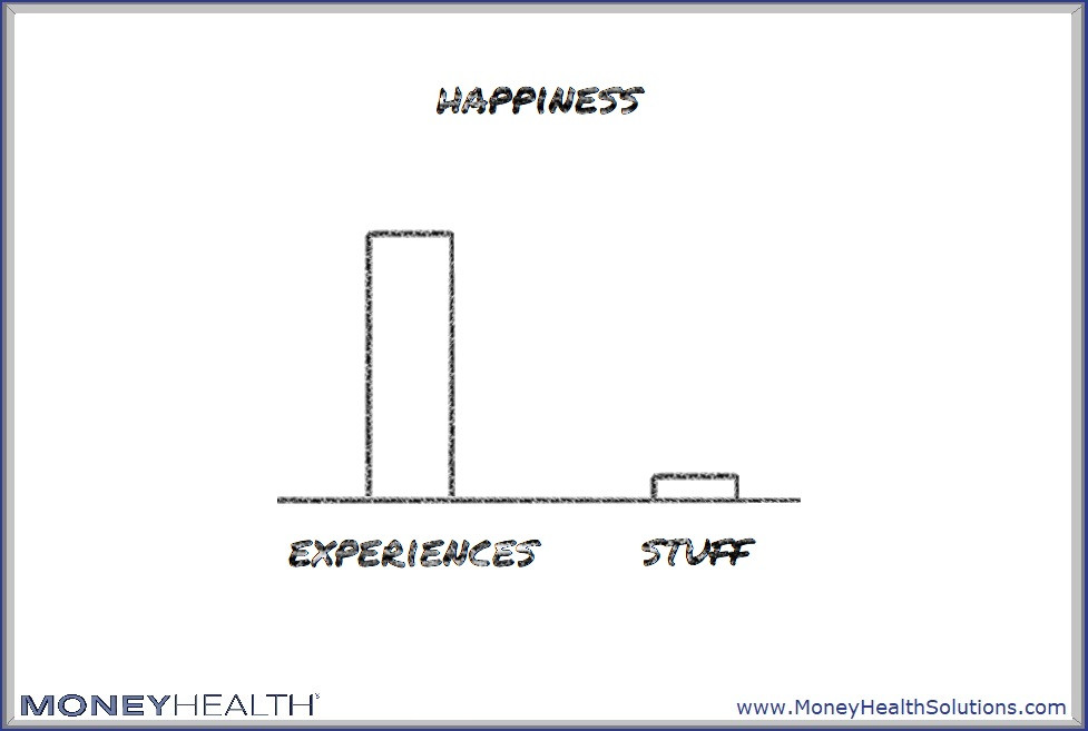 we get more happiness from buying experiences, not time