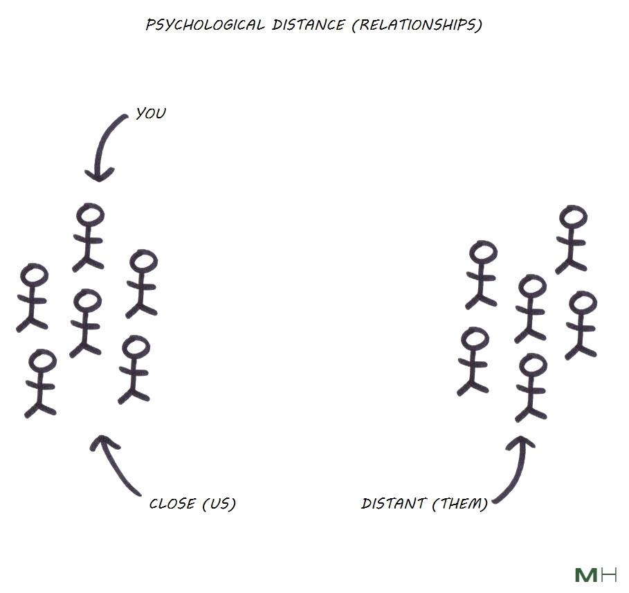 psychological relationship distance