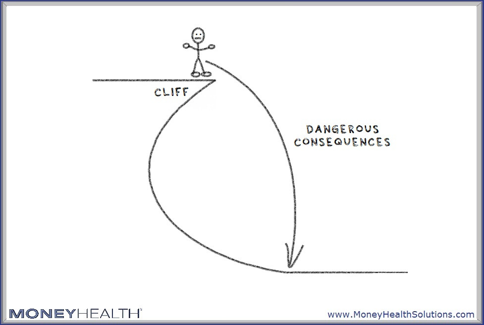 the more dangerous the consequences, the higher the risk