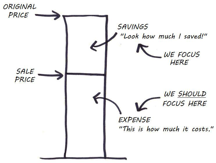 focusing on savings instead of spending