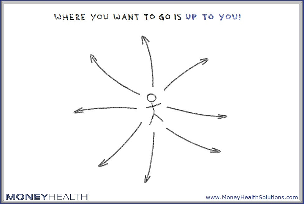 it's up to you to choose where you want to go and who you want to be