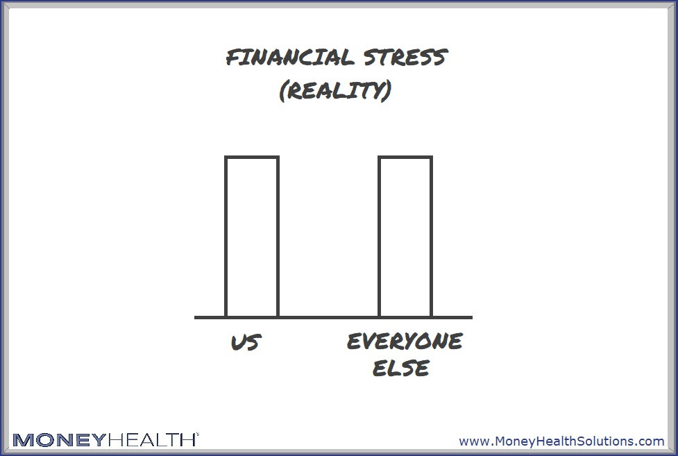 you're not alone; everyone experiences financial stress