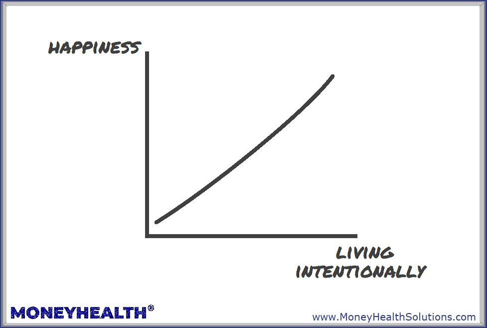 living intentionally helps you enjoy life