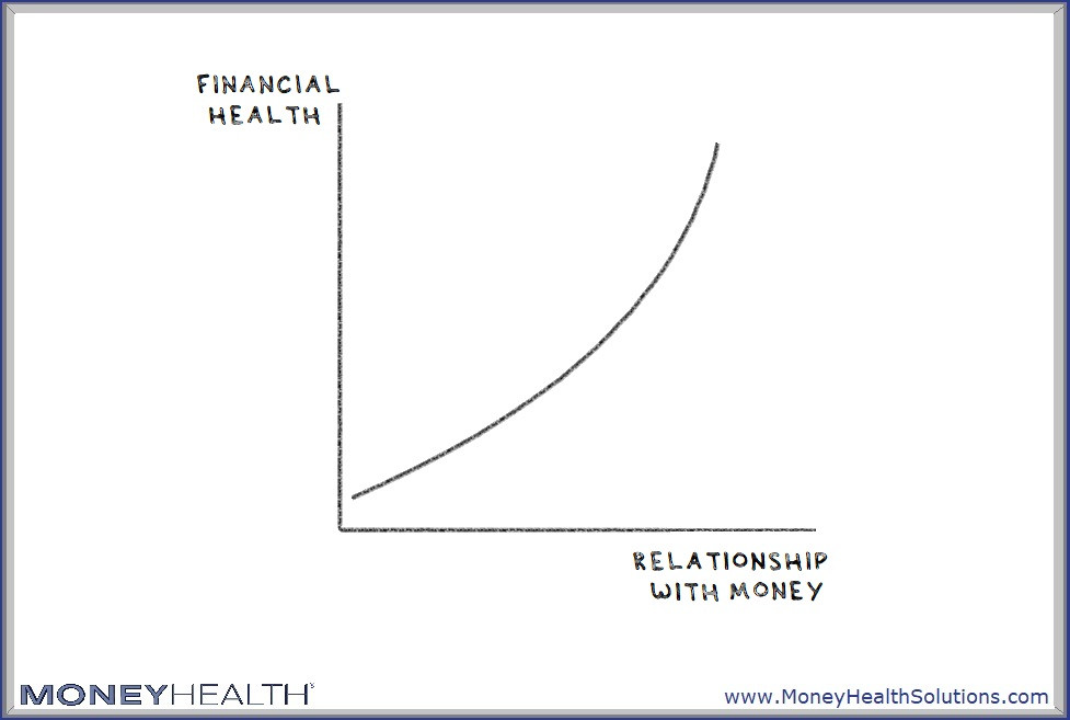 strengthening relationship with money leads to financial health