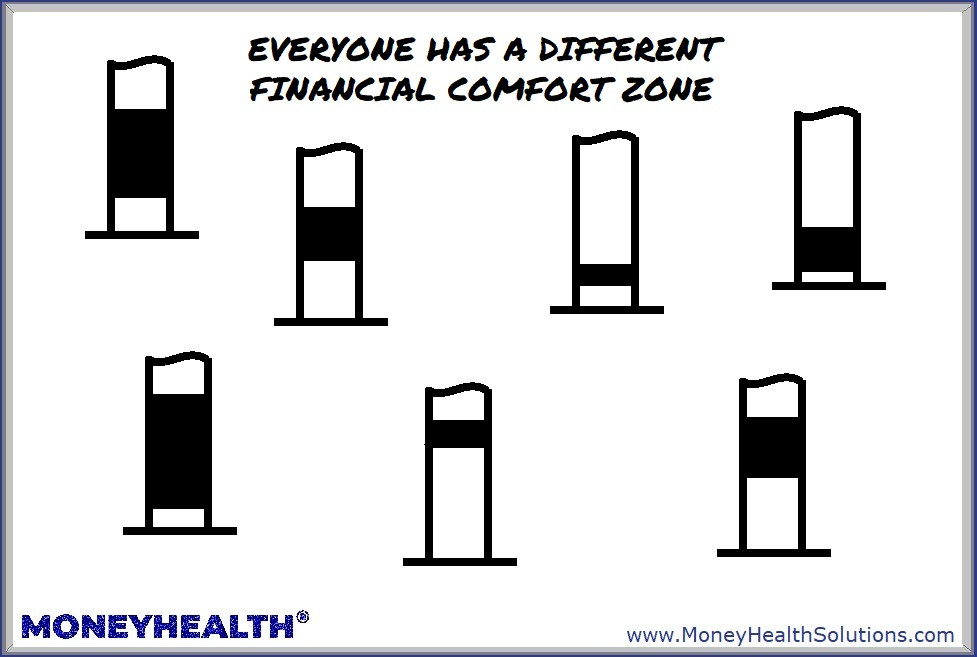 everyone has a different financial comfort zone - so we can change our financial comfort zone