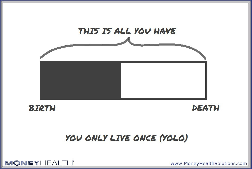 you only live once (yolo), but you still have to pay your bills