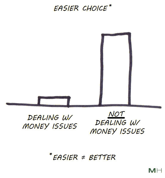 financial denial is easy but not good