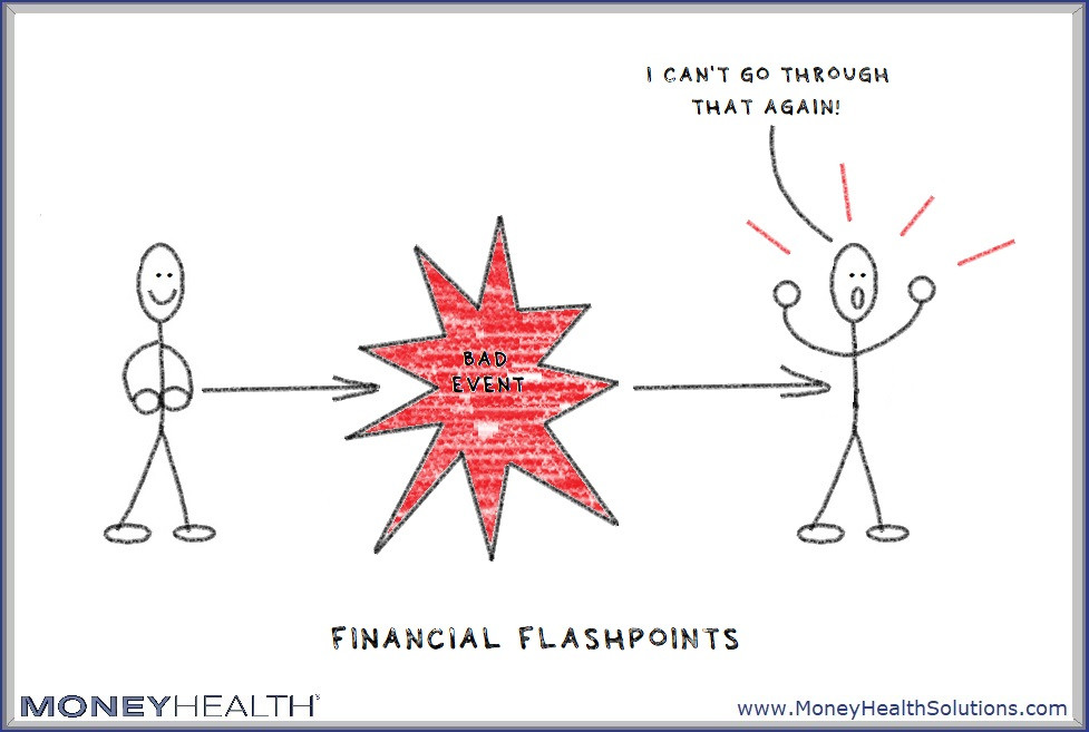 financial flashpoints contribute to money scripts
